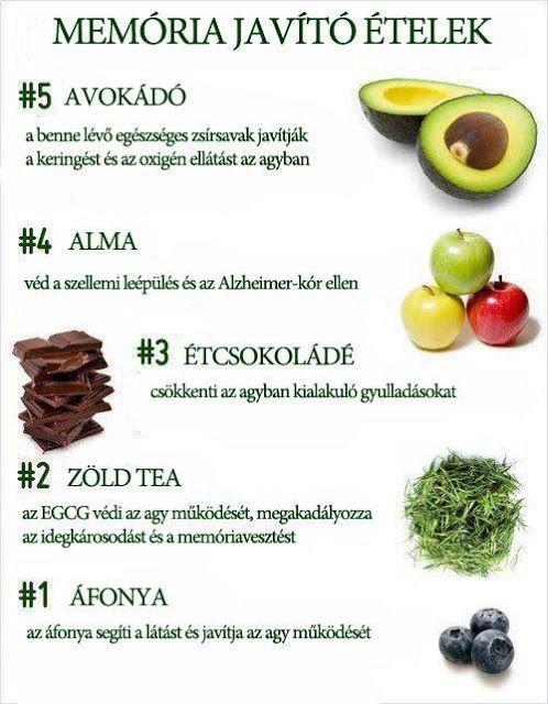 az ételt javító látás