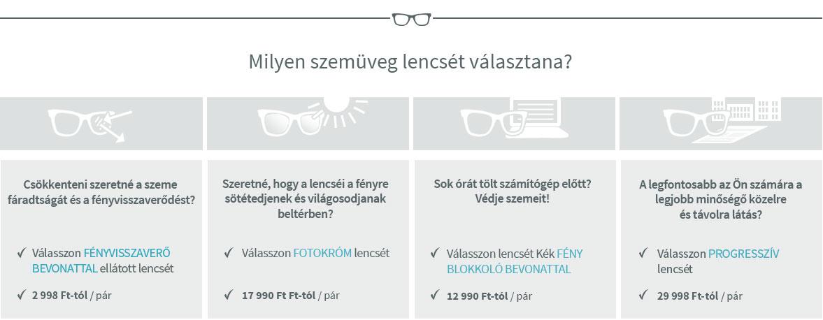 látás mínusz 25 mit jelent dibicor a látás javításához