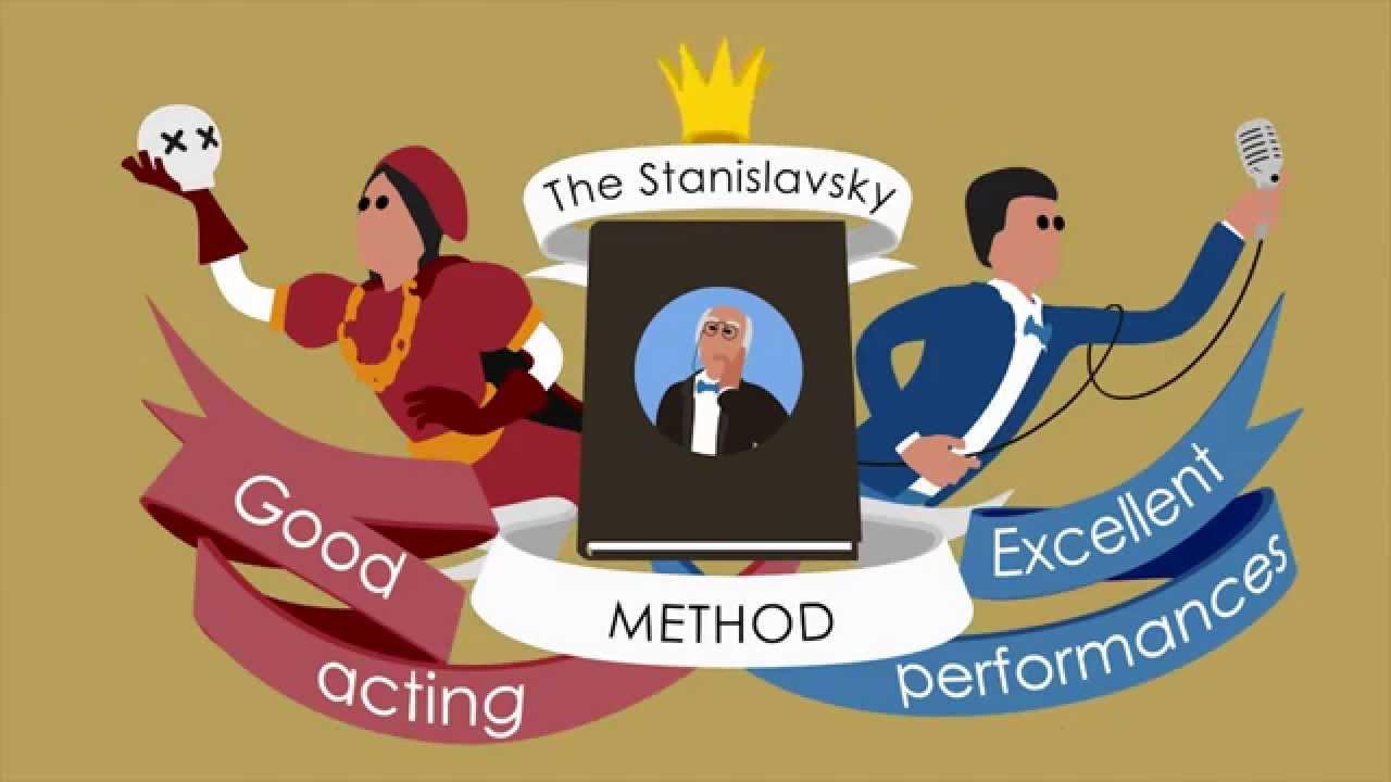 Stanislavsky módszer a szemészetben