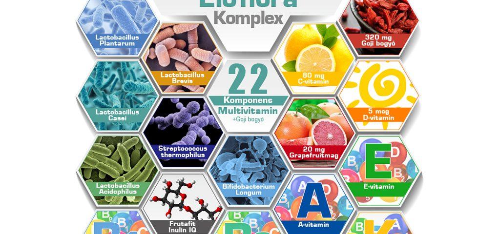 b6 vitaminok és látás