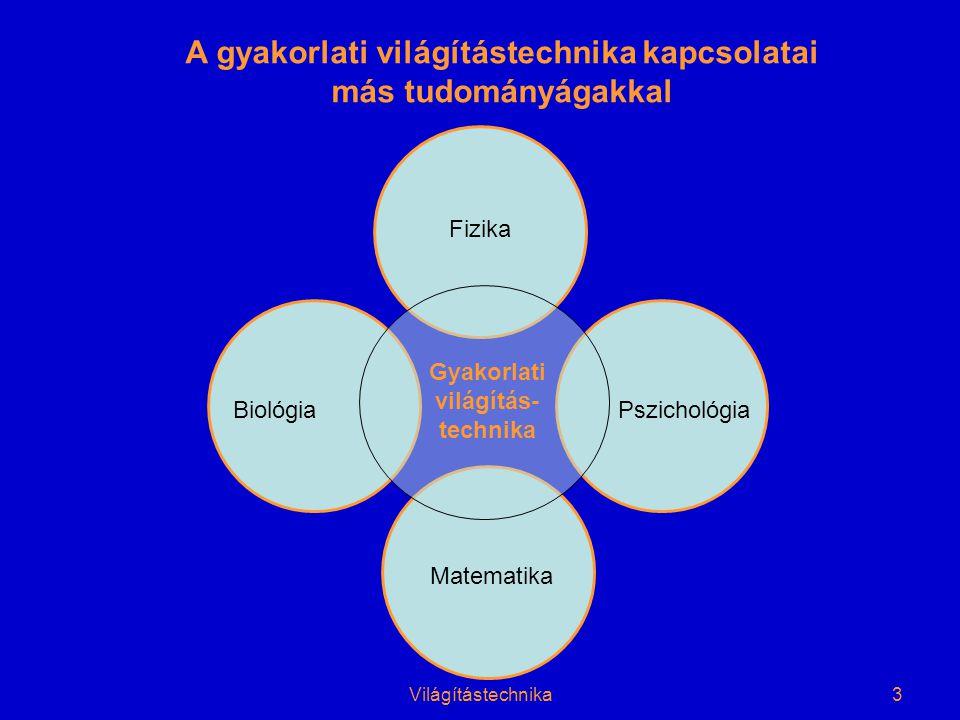 látás matematika