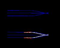 szemész vizsgálati diagramja