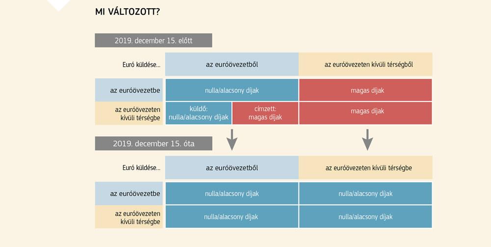 Matolcsy: Miért is ne lehetne Szingapúr az új magyar jövőkép?