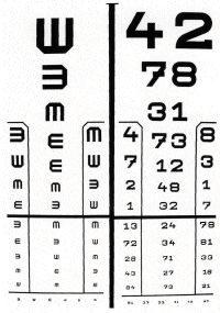 megy a látás teszt táblázata)