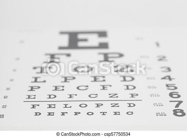 a látásromlás a szemműtét után