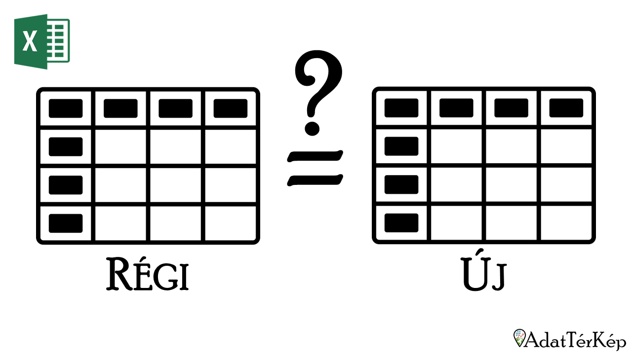 vizuális eltérési táblázat