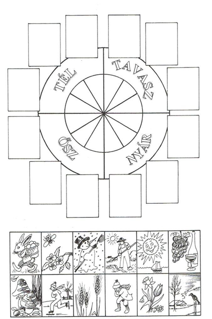 látásteszt diagram gyermekek számára)
