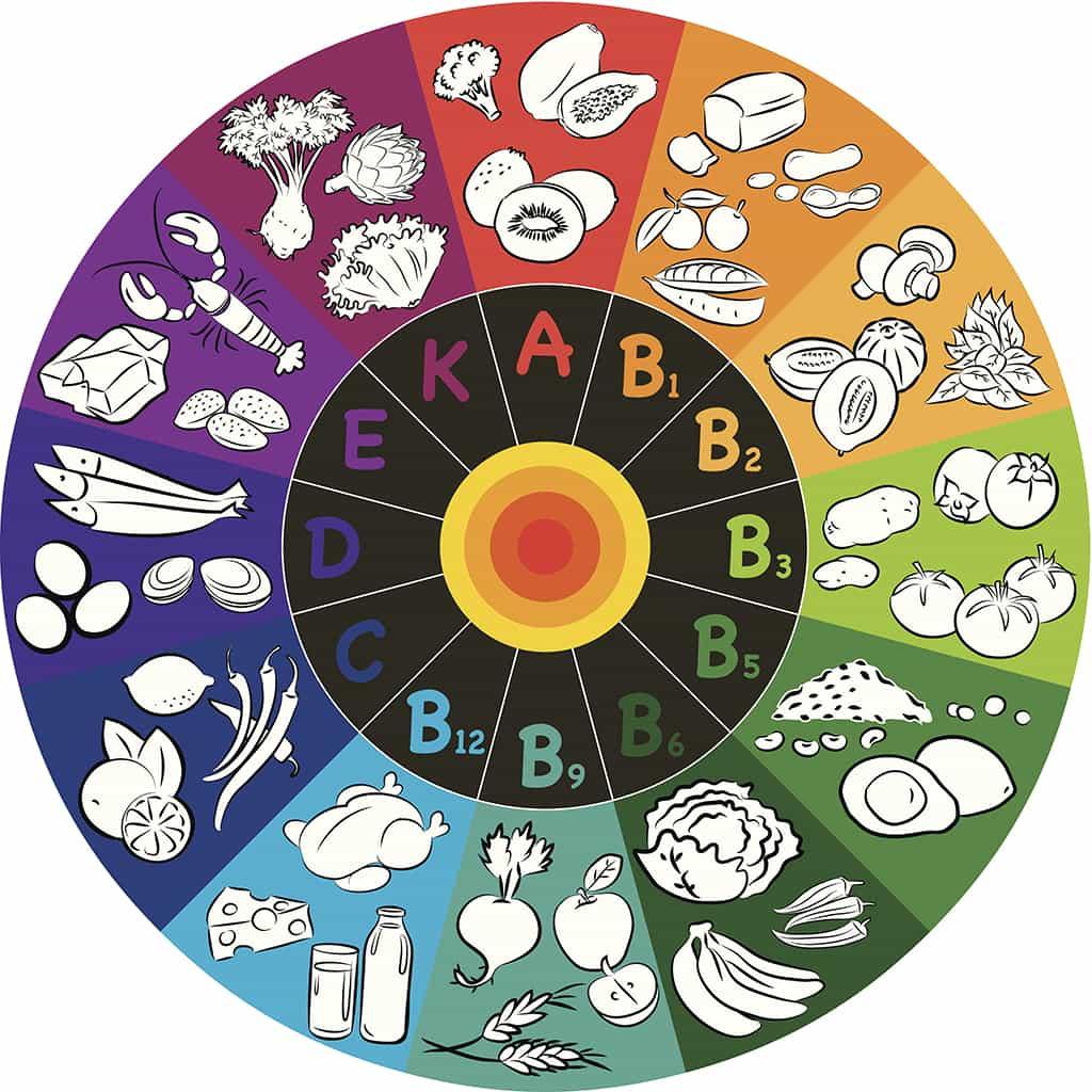cikk vitaminok és látás)