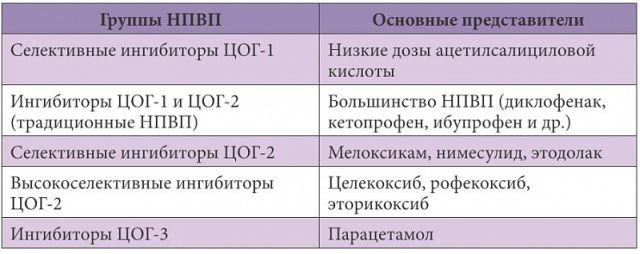 látáscsepp műtét)