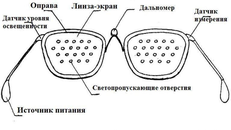 gyakorlatok a látás helyreállítására Kurbatov