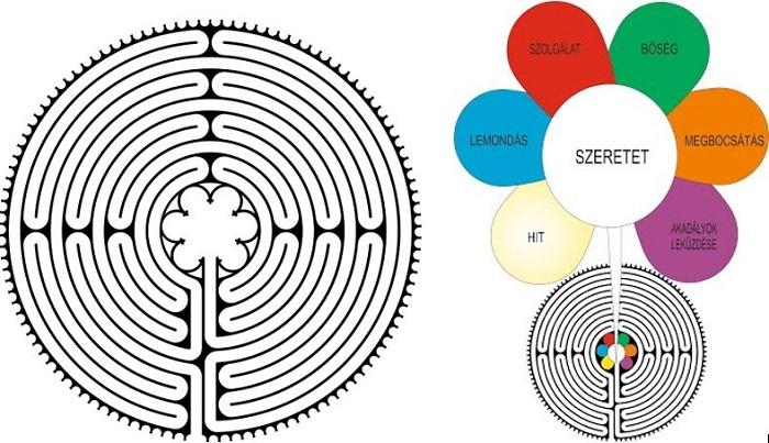 látomás labirintus)