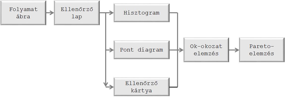 TQM – Wikipédia