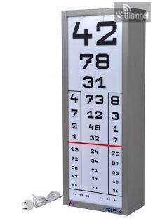 Látásélesség 0 06, ÚJ látásjavító kezelés szemüvegeseknek!