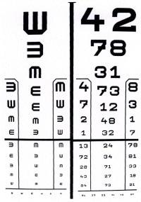 látás mínusz 60 lelassítja a látást