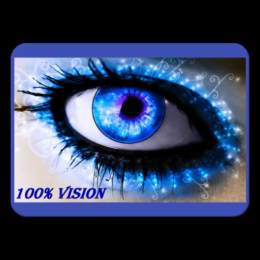 a látás és a mélység függése