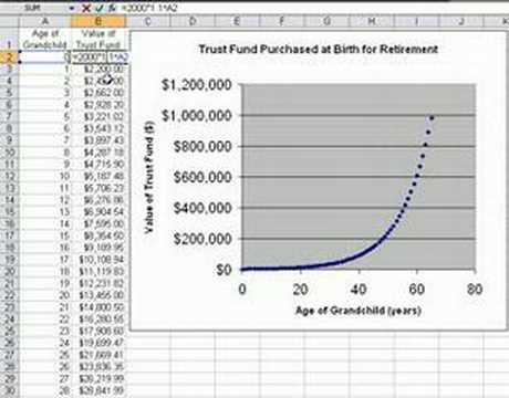 Hogyan vezet félre a lineáris grafikon a tőzsdén? Miért jobb a logaritmikus skála?