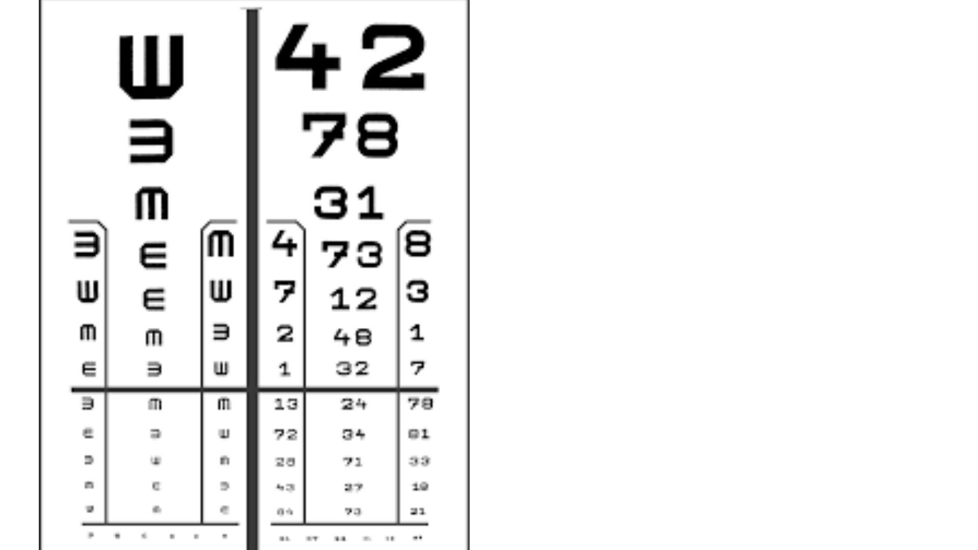 látásvizsgálat jelentése