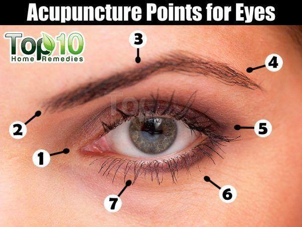 myopia 2 kezelése)