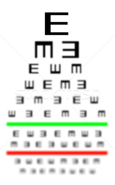 látás teszt tábla