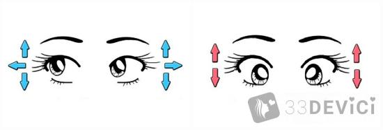 látásfejlesztési módszerek