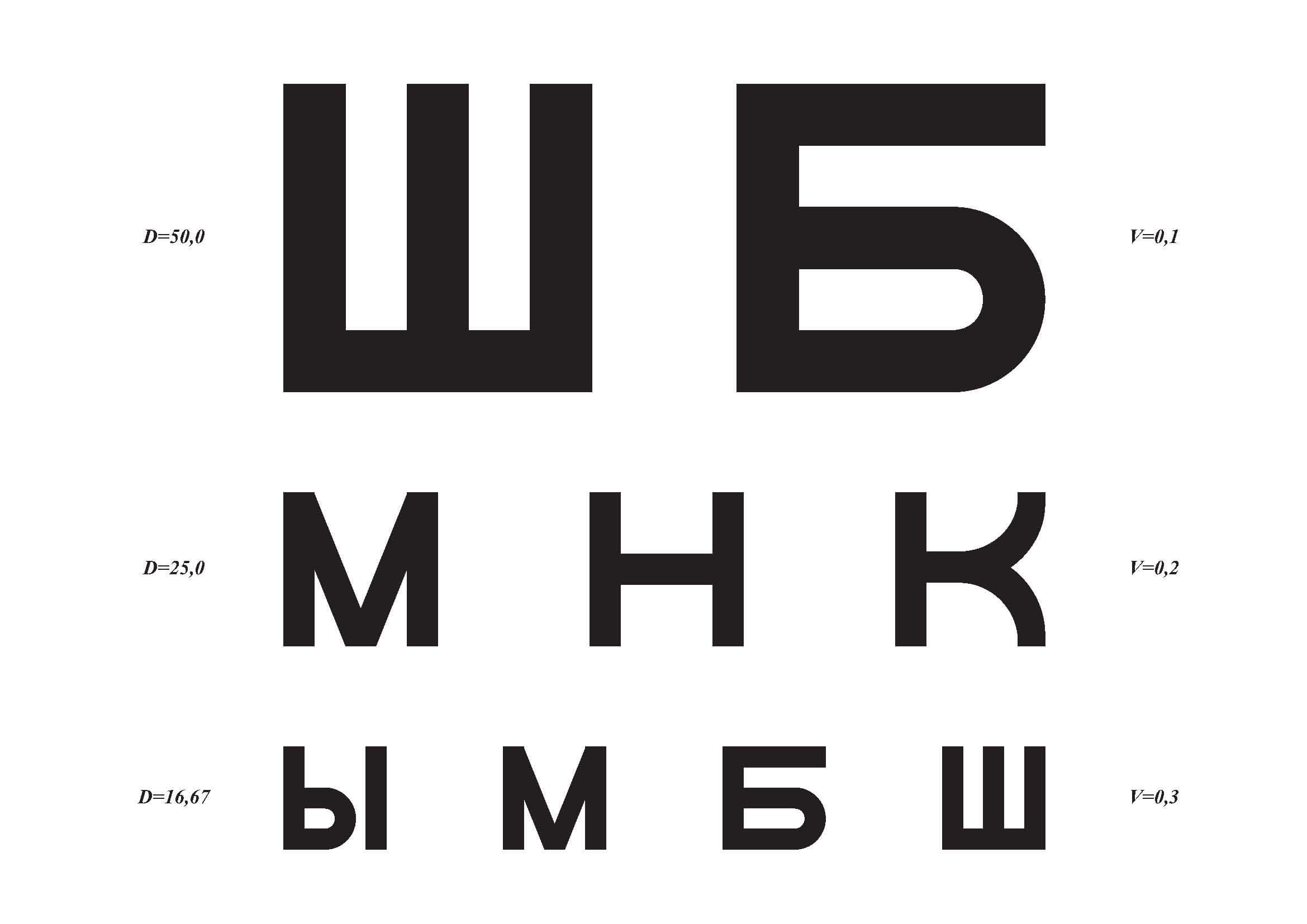 homeopátia gyenge látás