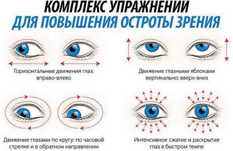 amikor megnyomja a szemet, a látás javul)