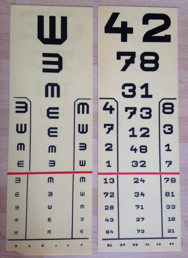 a látásvizsgálati táblázat méretei)