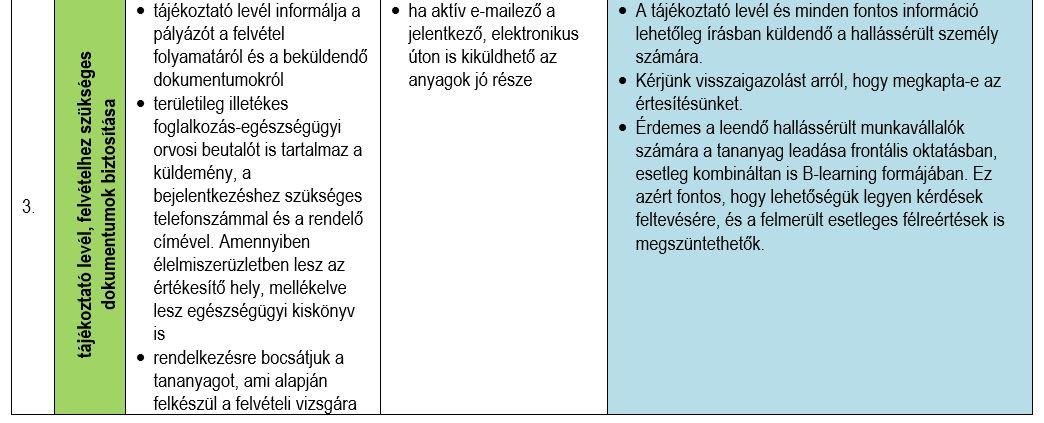 látássérült személyek kommunikációja)