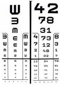 A szem refrakciós adatok értelmezése - Injekciók September
