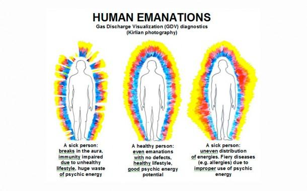 Mi az aura és hogyan érzékeljük? - Kisbabanapló
