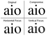 a látás ostegmatizmusa