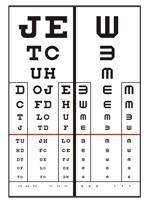 látásvizsgálati asztal távolsága)