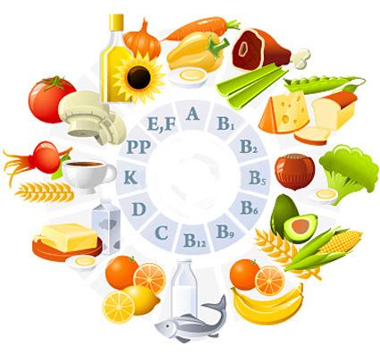 mik a jó vitaminok a látáshoz)
