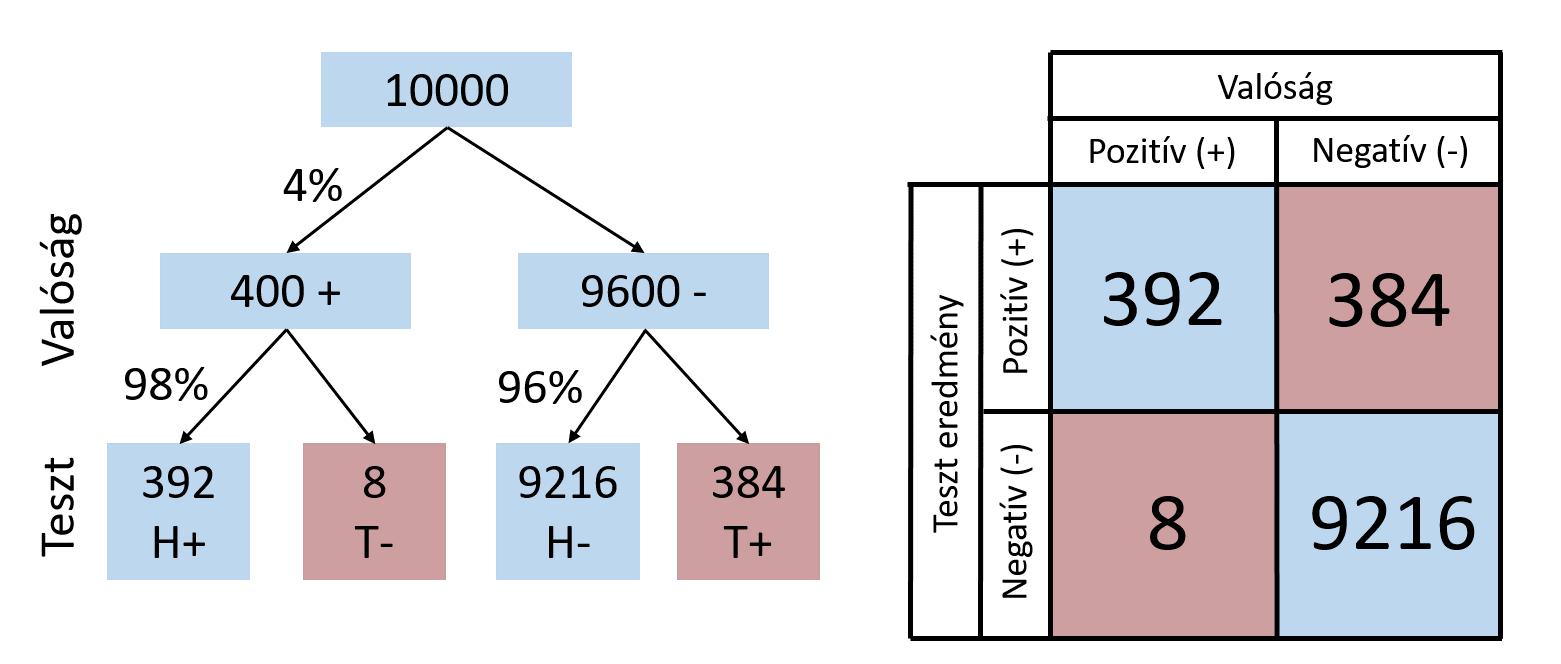 SSD meghajtó tesztek és összehasonlításuk
