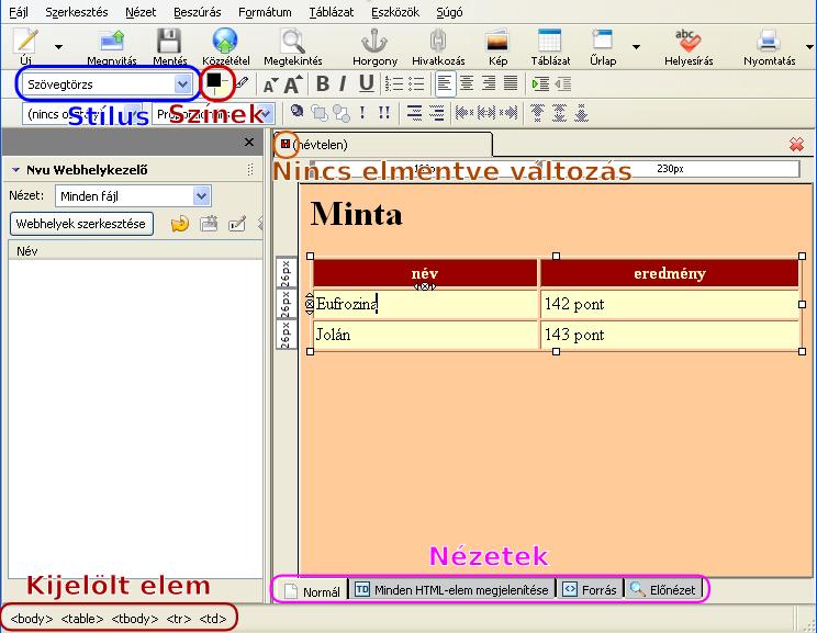 Excel-kisokos - Pivot táblák
