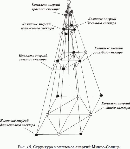 látás és rezgésmasszázs)