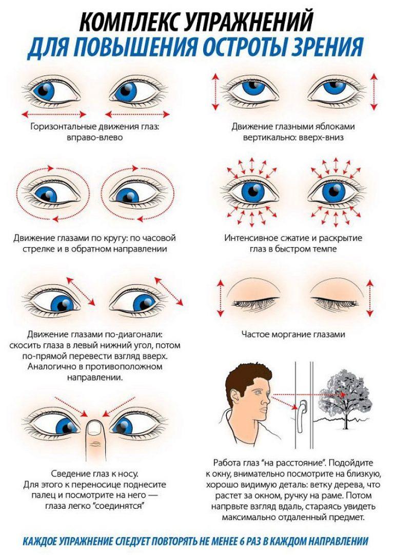 A látás javítása, a kis sárgarépa - a látás javítása