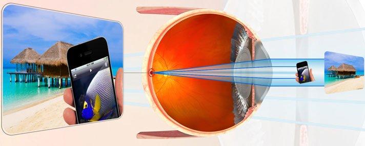 hogyan lehet szemlélni a látást