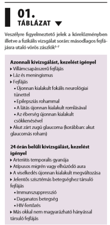 látás kromatitási táblázat)