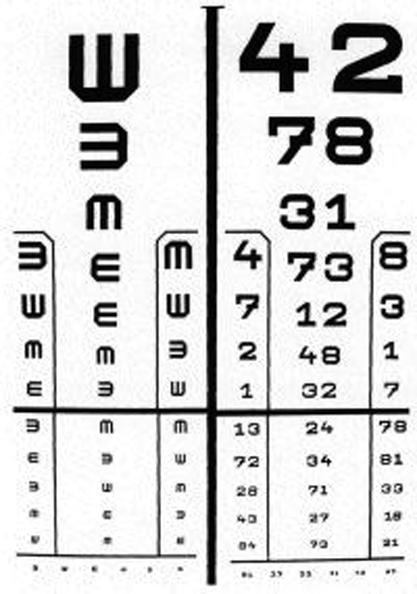 látásélesség-teszt táblázat w)
