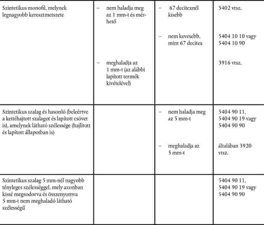 látásvizsgálati táblázat alsó sora