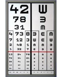 látásvizsgálati táblázat mérete